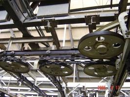 Car Painting System Wheel Turn Series